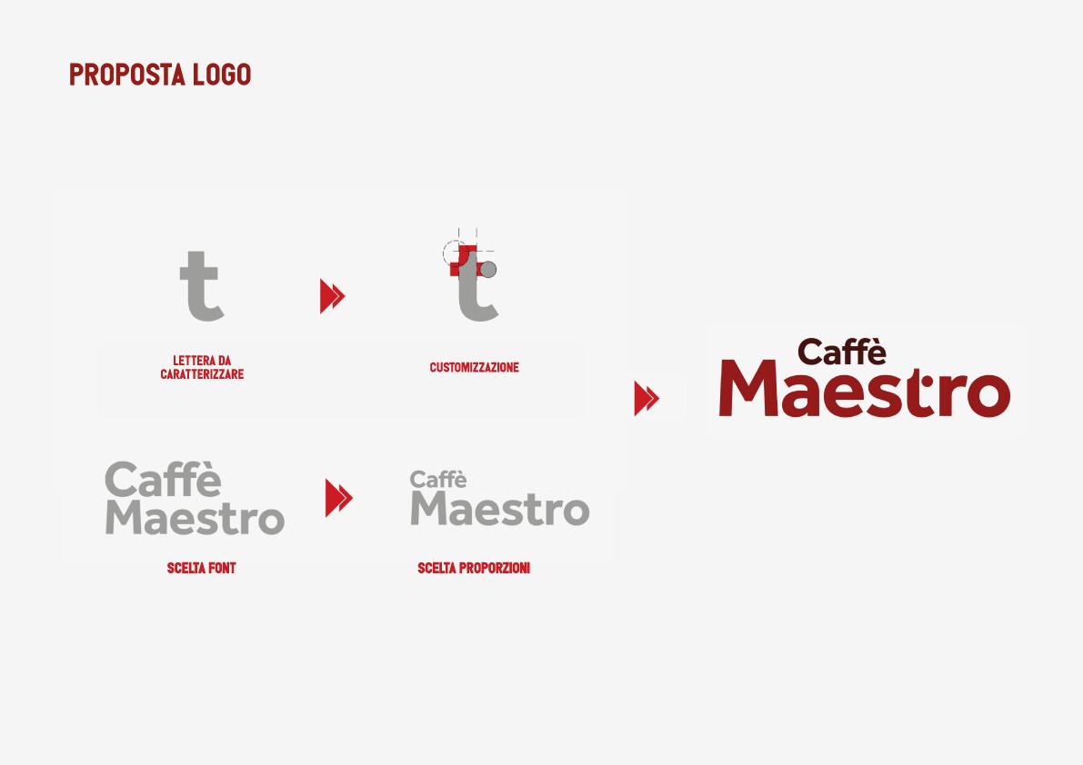 maestro-costruzione-logo